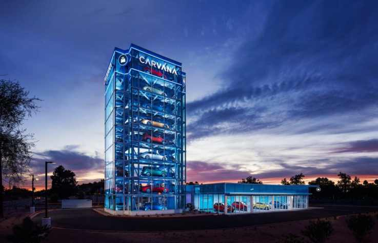 car vending retail strategy