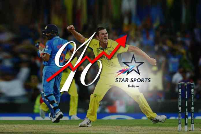 Star Sports to spike ad rates for Ind-Aus series- InsideSport