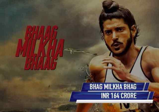Bhaag Milkha Bhaag - InsideSport