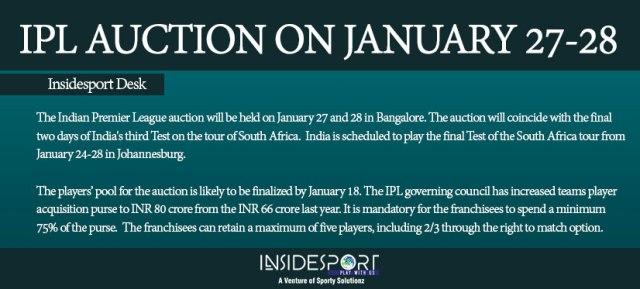 IPL auctions on January 27-28, 2018 - InsideSport