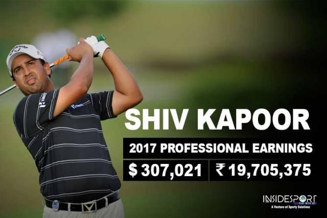Shiv Kapoor - Indian Golfer - InsideSport