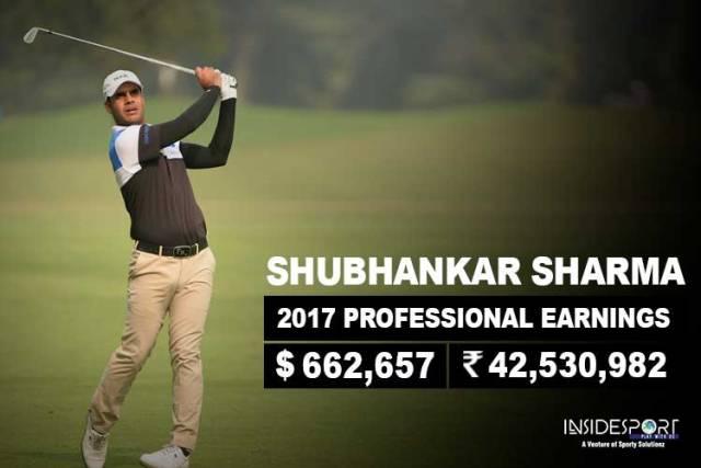 Shubhankar Sharma - Indian Golfer - InsideSport