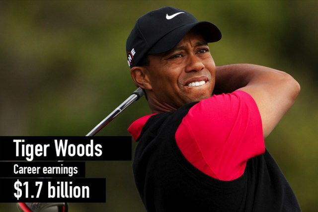 Tiger Woods - 2nd highest paid athlete of all time - InsideSport