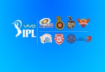Vivo IPL Auction 2018 - InsideSport