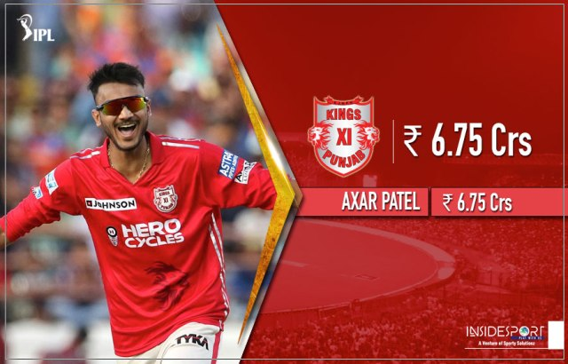 Players retained by Kings XI Punjab - InsideSport
