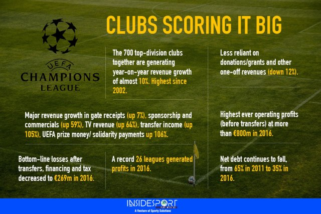 European Football Clubs financial highlights - UEFA - InsideSport