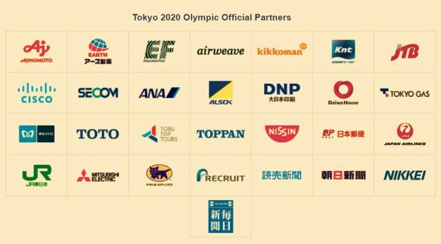 Tokyo 2020 Olympic Official Partners - InsideSport