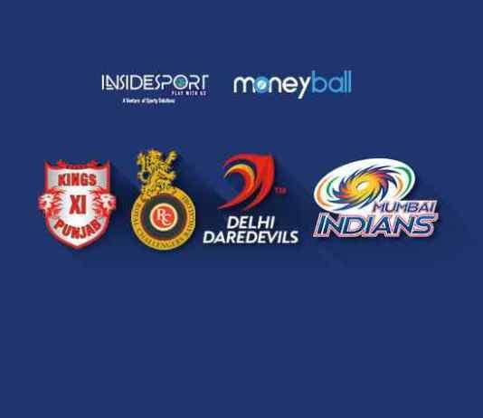 IPL 2018: IPL MONEYBALL: Big Money, Big Name, No show – The let-down tales - InsideSport