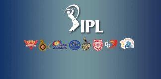 IPL Player Auction,IPL Teams,IPL Auction Update,IPL Retention,Indian Premier League