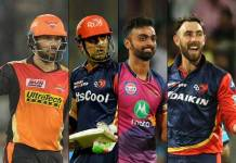 IPL Player Retention 2019,IPL 2019 Player Auction,Indian Premier League Chennai Super Kings,Indian Premier League Retention,IPL Season 12 Yuvraj Singh