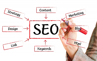 the-seo-company-approach