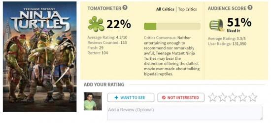 Image Copyright Paramount / Rotten Tomatoes.
