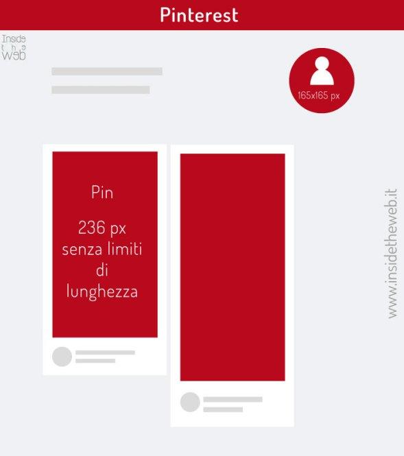 dimensione-di-tutti-i-social-network-guida-definitiva-2019-misure-copertina-e-immagine-profilo-pinterest