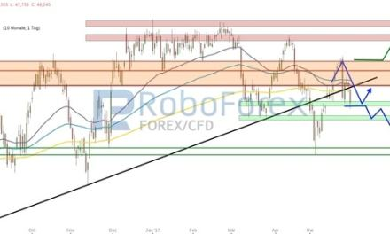 WTI: Buy the Rumour, sell the News!