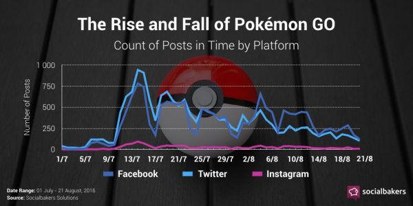 Pokemon-GO-post-social