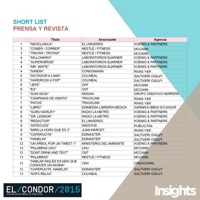 shortlist prensa y revista Cóndor 2015