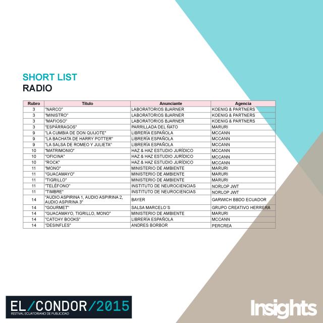 shortlist radio Cóndor 2015