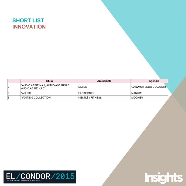shortlist Innovation Cóndor 2015