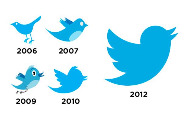 Destacado 4 datos origen logo Twitter