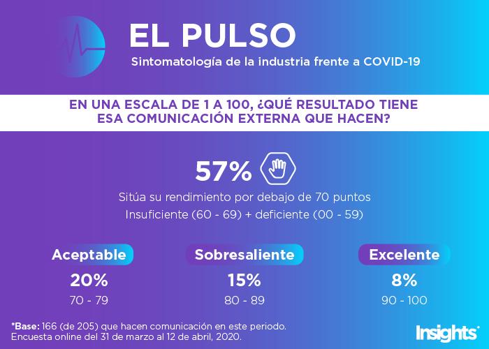 RESULTADO-DE-COMUNICACION-EXTERNA