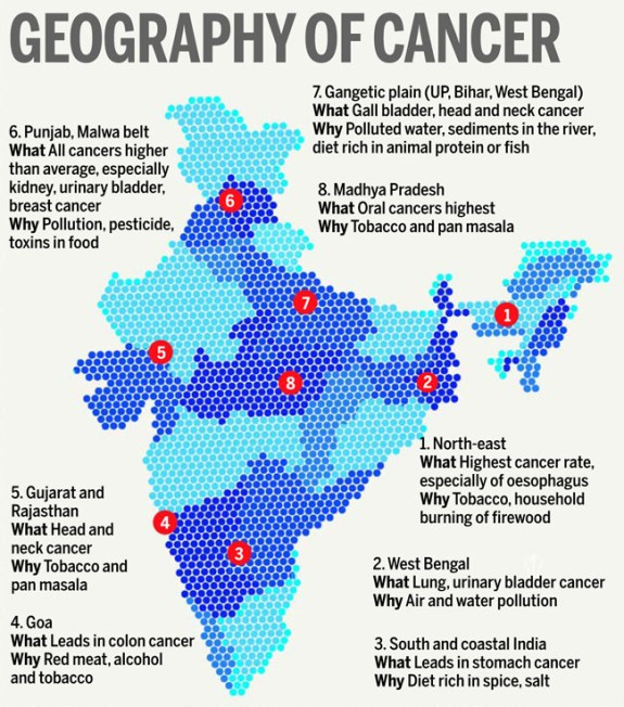 geography of cancer
