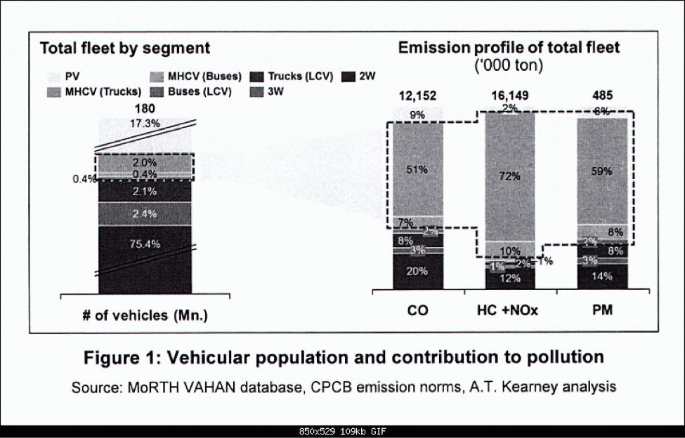 Voluntary Vehicle Fleet Modernization Programme (V-VMP)