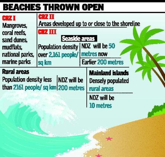 Coastal Regulation Zone & Sailesh Nayak Committee