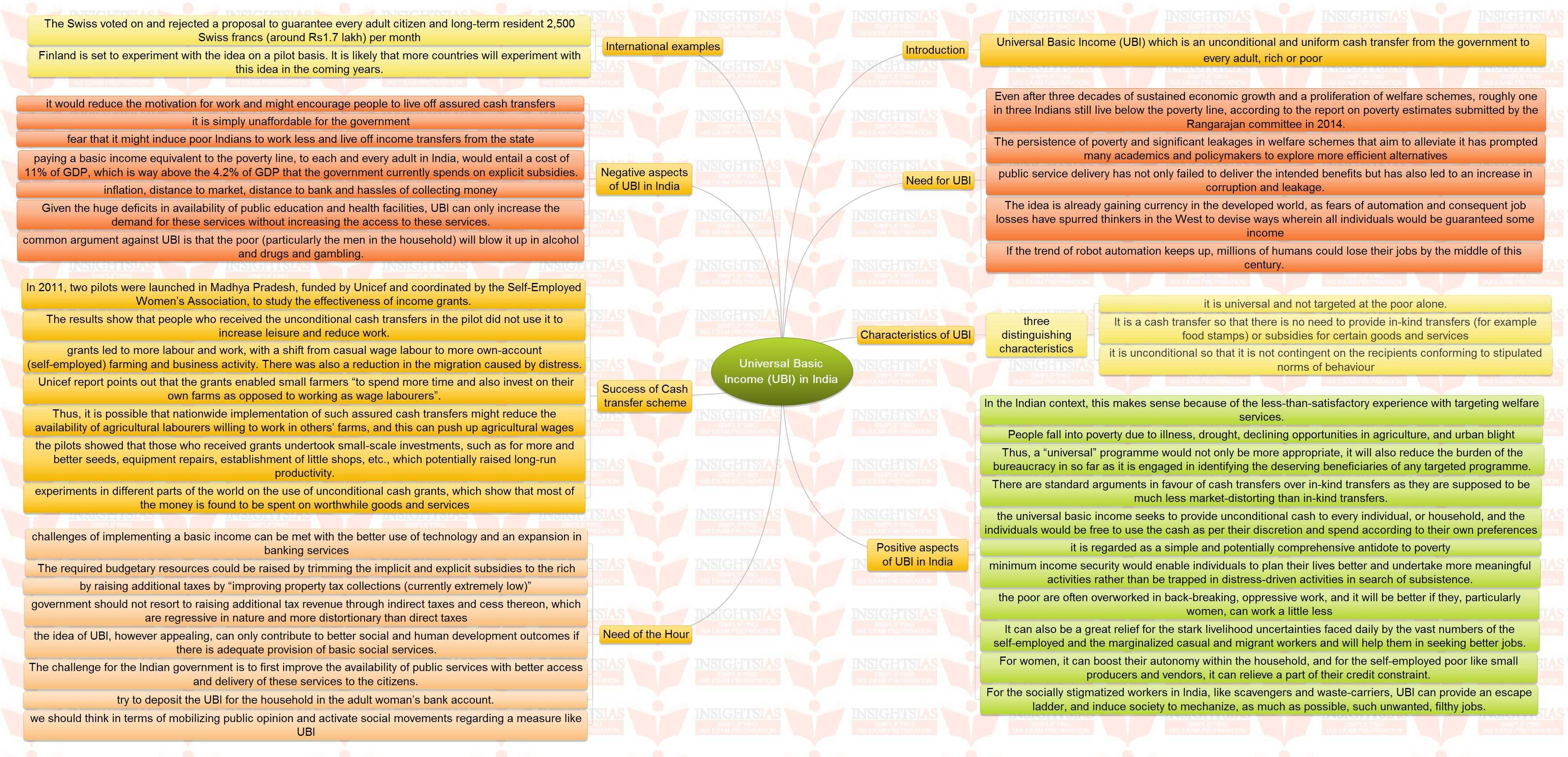 insights mindmaps domestic violence against women and insights mindmaps ldquodomestic violence against womenrdquo and ldquouniversal basic income in rdquo