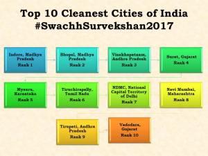survey-swachh-bharat