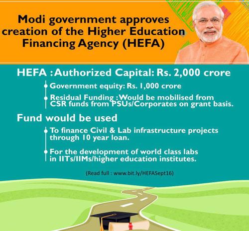 Higher-Education-Financing-Agency