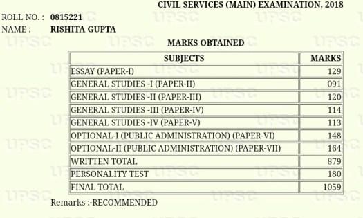 Rishita Gupta IAS rank 18 upsc