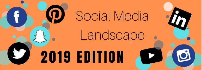 Social Media Landscape Header