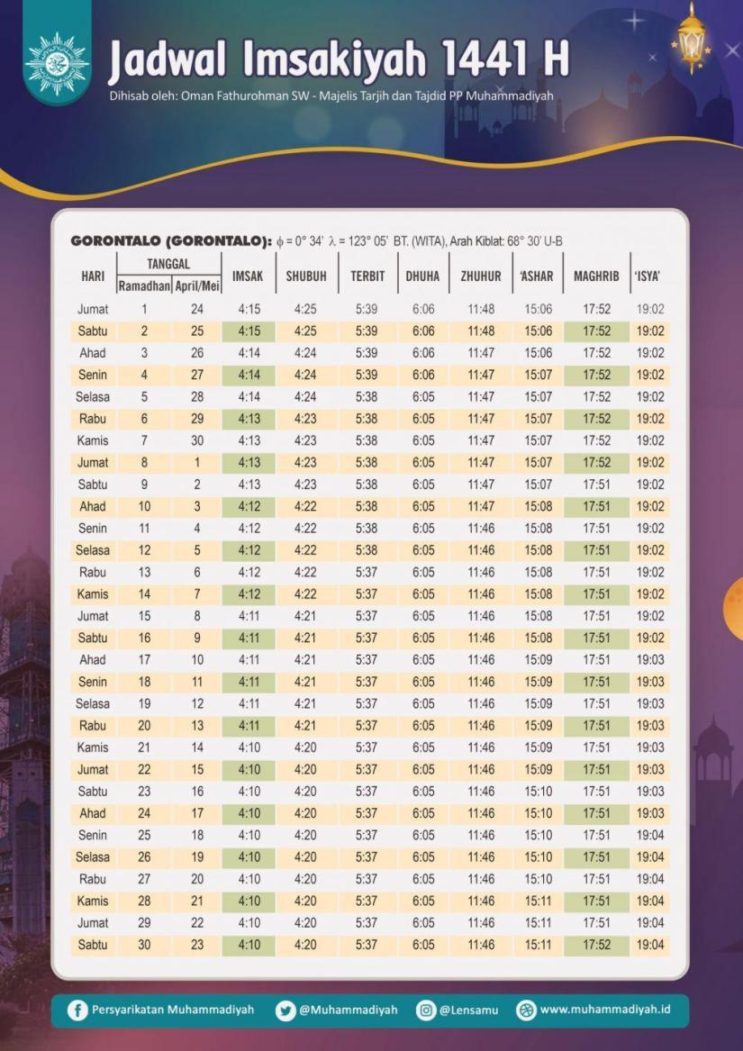 Jadwal Buka Puasa Gorontalo 2020