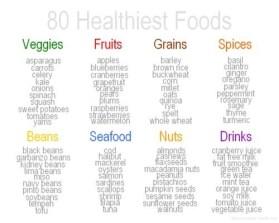 80 Healthiest food