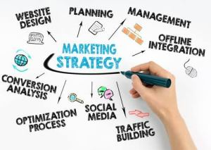 Pengertian, Fungsi, Tujuan, Konsep Dan Contoh Strategi Pemasaran
