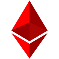 buy and sell ethereum