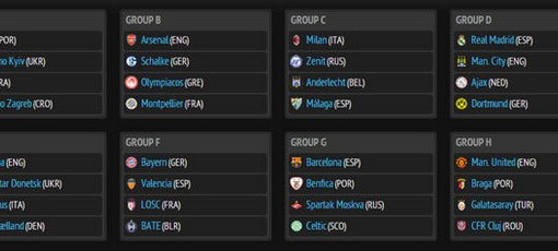 grupe_UCL