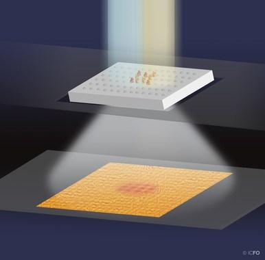 El microscopio interferométrico con un gran campo de visión puede detectar capas individuales de proteïnas. / ICFO