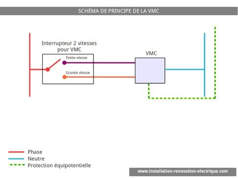 Le Schema Electrique D Une Vmc