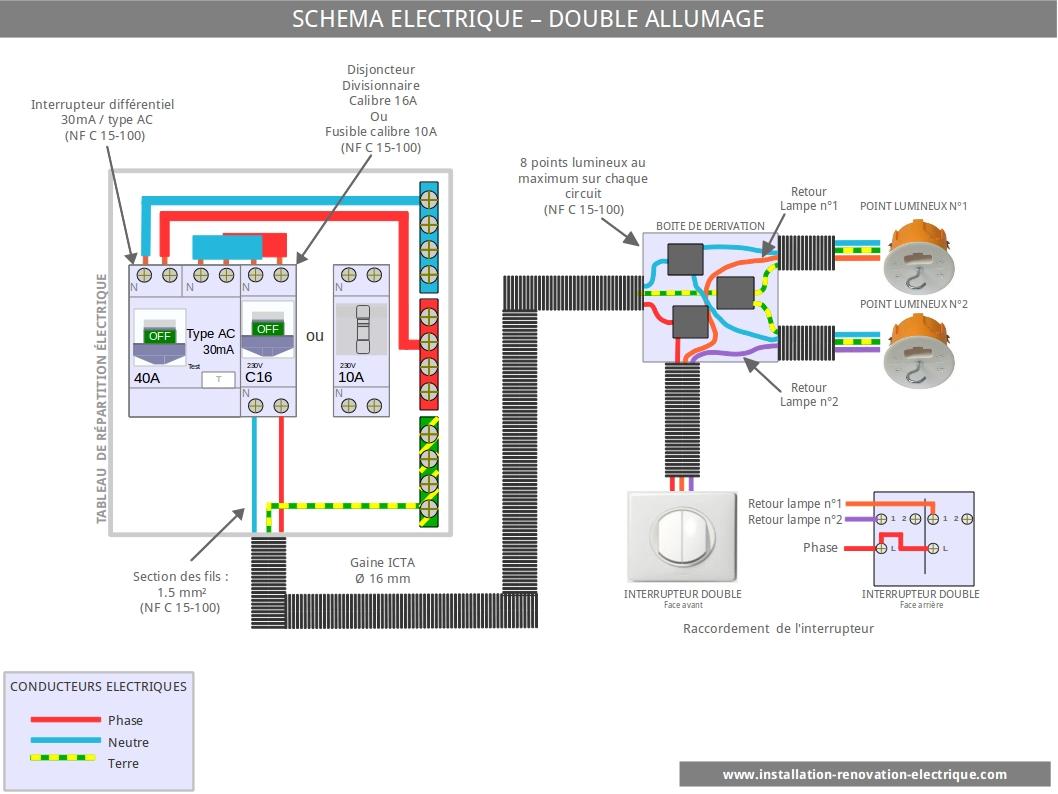 Le Schema Electrique Du Double Allumage Branchement Interrupteur Double
