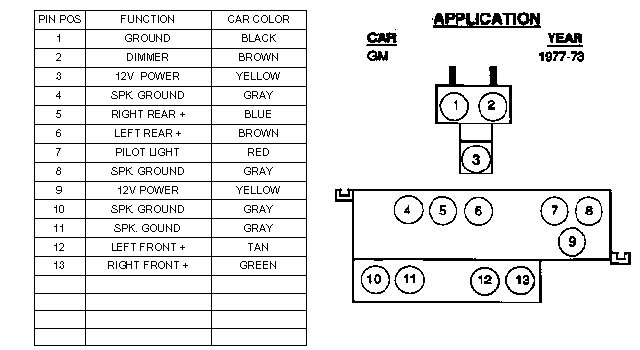 gm1?resized640%2C350 s10 radio wiring diagram efcaviation com 2000 chevy s10 radio wiring diagram at bayanpartner.co