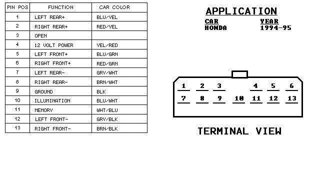 1994 acura integra radio wiring diagram  open close limit