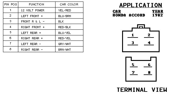 honda4?resize=640%2C350 metra 70 1721 wiring harness diagram 07 chevy malibu radio metra 70 1761 wiring diagram at aneh.co
