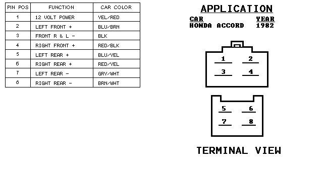 honda4?resize=640%2C350 metra 70 1721 wiring harness diagram 07 chevy malibu radio metra 70 1761 wiring diagram at bayanpartner.co