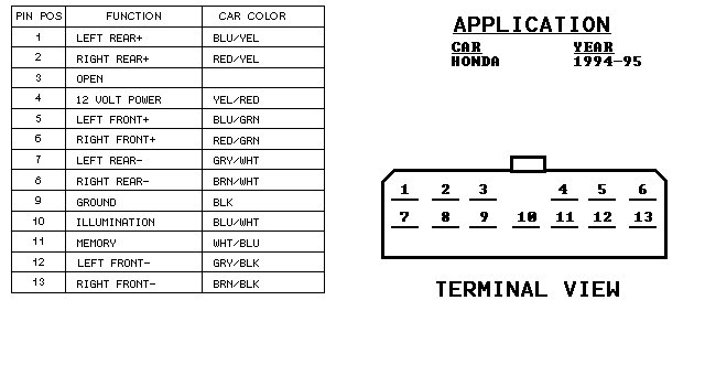 1997 honda accord stereo wiring diagram 1997 image 1996 honda passport stereo wiring diagram jodebal com on 1997 honda accord stereo wiring diagram