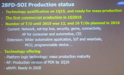 samsung-fdsoi-production-status