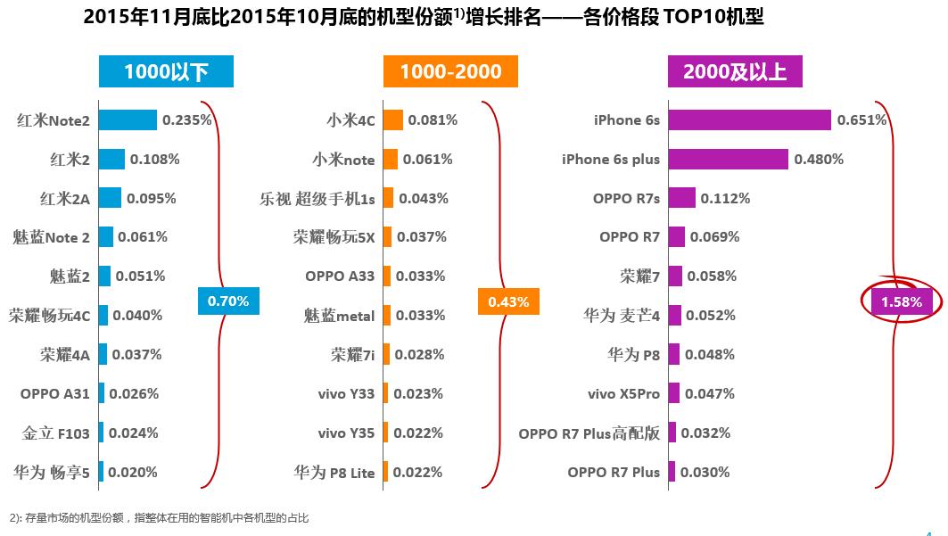 nielsen-price-segment-models-2015