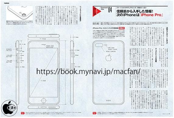 iphone-pro-dual-camerea