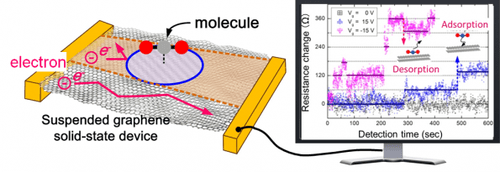 southampton-univ-graphene-based-sensors