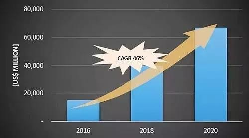 ubiresearch-2016-2020-amoled-panel-trends